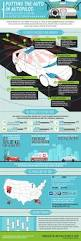 25 future cars you won driverless cars of the future are here now infographic