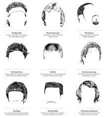 quarterback haircuts nytimes com