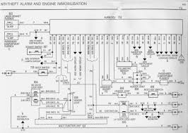 renault megane 2 wiring diagram gandul 45 77 79 119