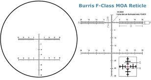 burris eliminator 111 amazon black friday burris daily bulletin