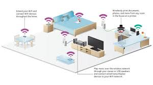 home network setup wireless home network setup heathwood expert internet security