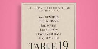 table 19 full movie online free 19 2017 full movie watch online
