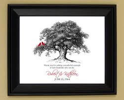 40th anniversary gift ideas 40th wedding anniversary gift ideas for parents design ideas c