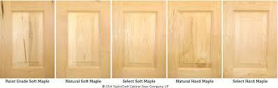 Maple Cabinet Doors Unfinished Maple Cabinet Door Is Here Mconcept Me