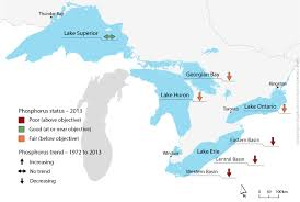 canadian map with great lakes phosphorus levels in the offshore waters of the great lakes