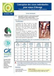 chambre d agriculture 08 bretagne elevage subvention charte bâtiment traite énergie vache
