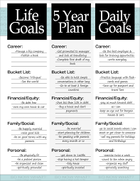 5 year plan example bndr planner pinterest goal journal and