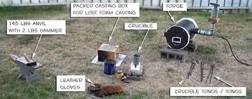 Backyard Blacksmithing Science The American Museum Of Alaskan Entrepreneurship Diy