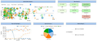 www easy easy insight saas business intelligence reporting and analytics