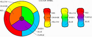 what colors make yellow acrylic model paints by vallejo ideal for painting plastic and