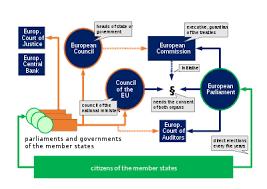 si e de l union europ nne european union
