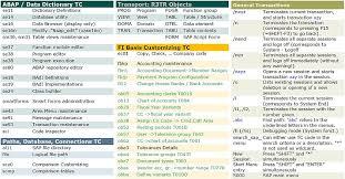 sap t code description table sap transaction codes overview