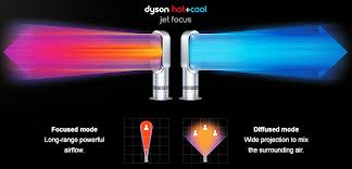 dyson am09 black friday dyson cold jet focus fan am09 white