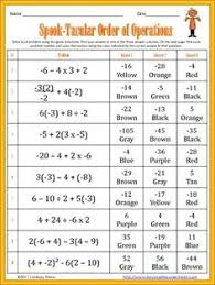 writing equations in point slope form coloring worksheet algebra
