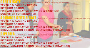 Interior Designer Course Duration Icmd Islamabad College For Management And Design