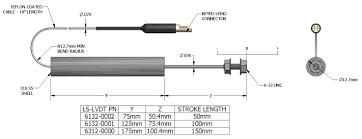 ls lvdt compact linear displacement sensor i a73 6132