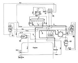 2006 cub cadet lt1050 wiring diagram cub cadet 1050 wiring diagram