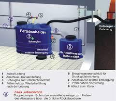 fettabscheider küche akzentra abwassertechnik jens frechenhäuser 65191 wiesbaden tel