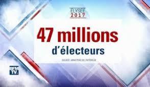 horaire bureau vote primaire affluence dans les bureaux de vote en vidéos sur actu