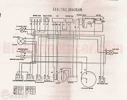 100cc atv wiring diagram wiring diagrams schematics