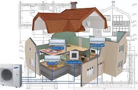 How To Design Home Hvac System by Samsung Hvac