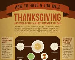 infographic how to a sustainable thanksgiving planet