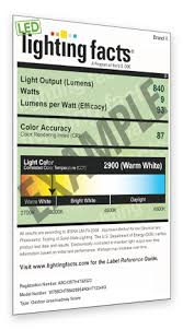 Light Energy Facts Led Lighting Facts Home