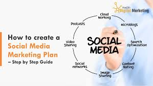 social media plan how to create a social media marketing plan step by step guide