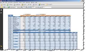 How To Use Excel Spreadsheet Ten Reasons To Use Bloomberg Templates For Company Analysis