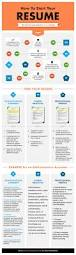 Examples Of A Resume For A Job by Flow Chart How To Start A Resume Resume Genius