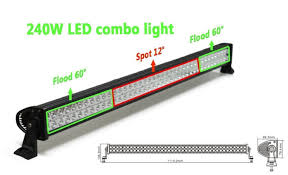 6 foot led light bar top 10 best led light bars with reviews mycarneedsthis