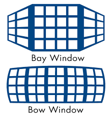 28 bow vs bay window what is a bay window vs bow window bow vs bay window window replacement glass utah advanced window products