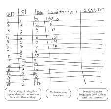 math 3 5 sample 2 exemplars