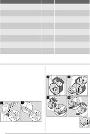 zanussi washers zwq 5100 pdf user u0027s manual free download u0026 preview