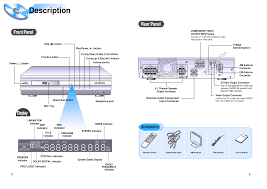 samsung home theater 5 1 pdf manual for samsung home theater ht dl200