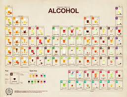 Blocks On The Periodic Table Best 25 Periodic Table Chart Ideas On Pinterest Periodic Table