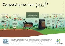 blog good life permaculture