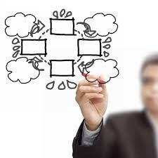 it process automation u2013 5 tasks to automate first ayehu