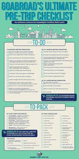 traveling checklist images The essential international travel checklist pdf for newbies jpg