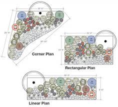 california native plant landscape design examples tone on a garden design plan copy u2013 modern garden