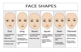 wigs for square faces how to choose a wig by your face shape l email wigs blog