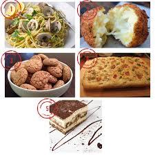 quiz de cuisine quiz cuisine italienne