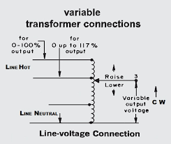 village of the banned how do i wire a variac