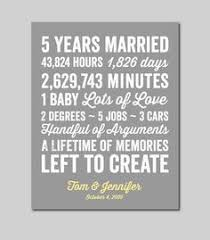 15 year anniversary gift ideas for him personalized anniversary gifts wedding date canvas 15th