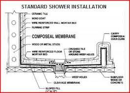 Installing Basement Shower Drain by Shower Pan Leak Test 30774d1273327366 Shower Stall Drain Leak