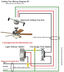 fan wiring diagram how to wire ceiling fan and light separately
