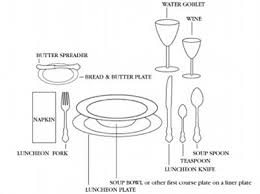 set table to dinner table manners and dining etiquette for men the art of manliness