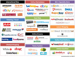 top u0026 popular e commerce sites in malaysia ecinsider