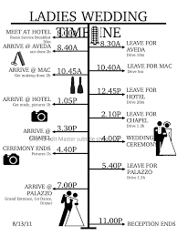 wedding ceremony timeline wedding timeline template