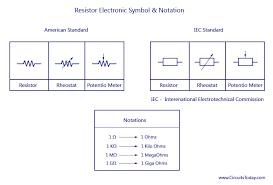 resistors and types of resistors fixed and variable resistors